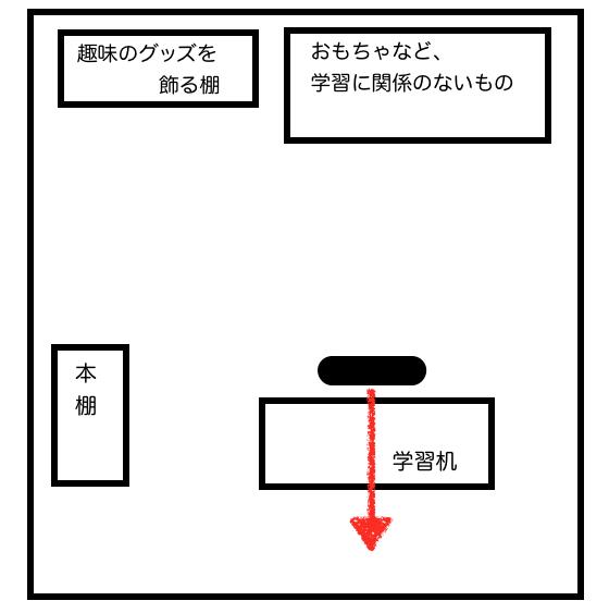 f:id:muhuhu:20180928144051p:plain